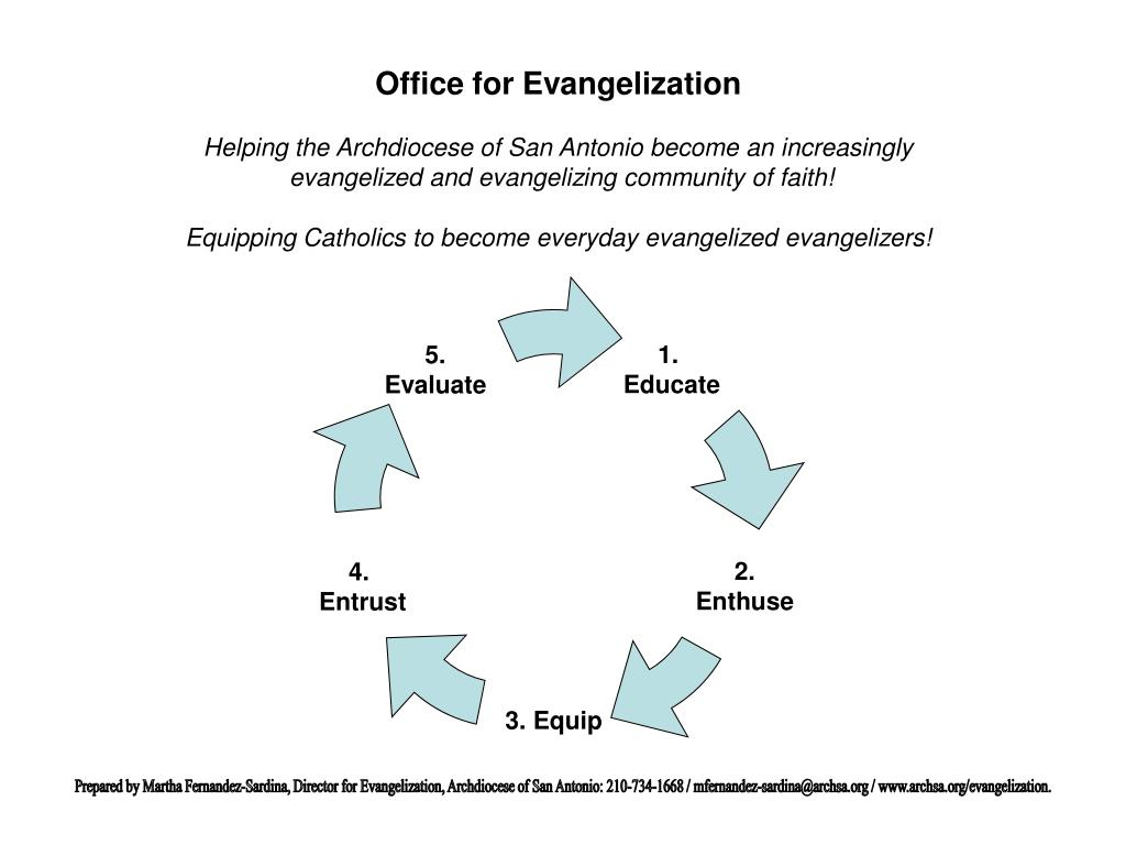 Office for Evangelization