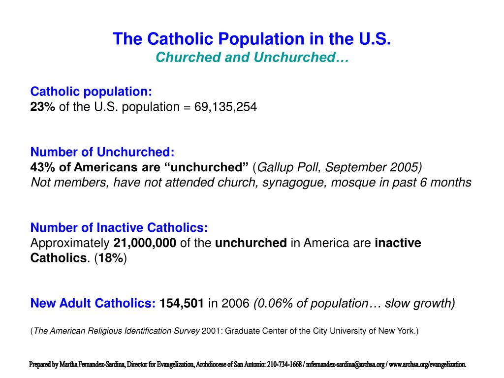 The Catholic Population in the U.S.