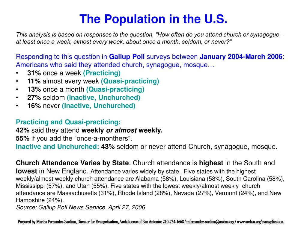 The Population in the U.S.