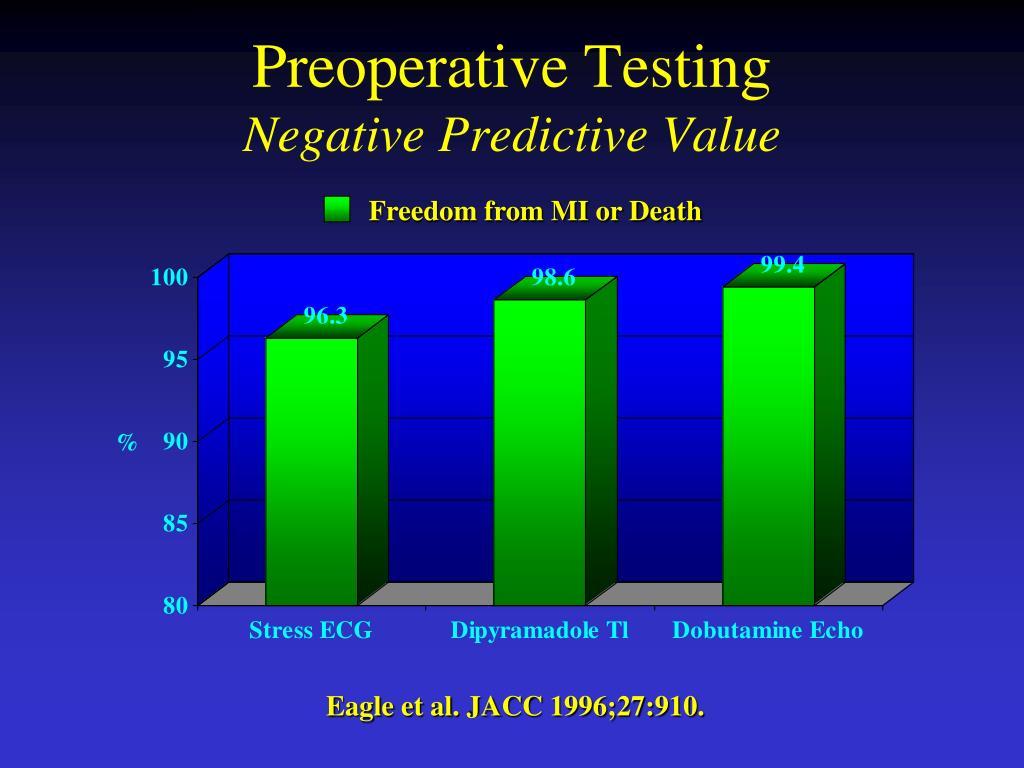 Preoperative Testing
