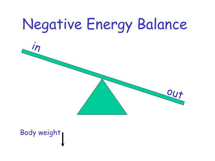 Negative Energy Balance