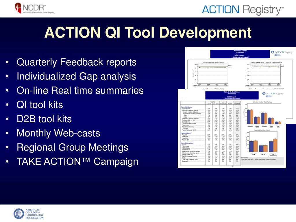 ACTION QI Tool Development