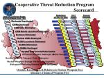 cooperative threat reduction program scorecard