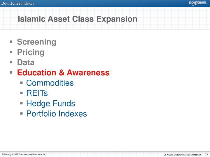 Islamic Asset Class Expansion