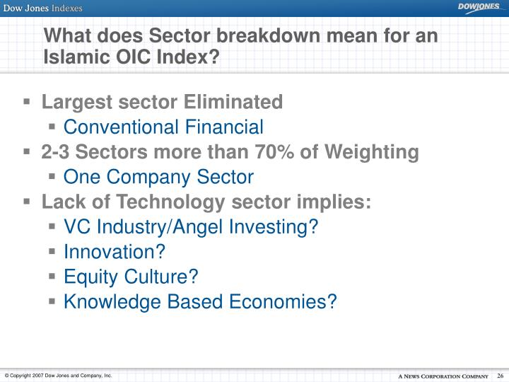 What does Sector breakdown mean for an Islamic OIC Index?