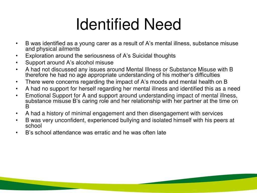 Identified Need