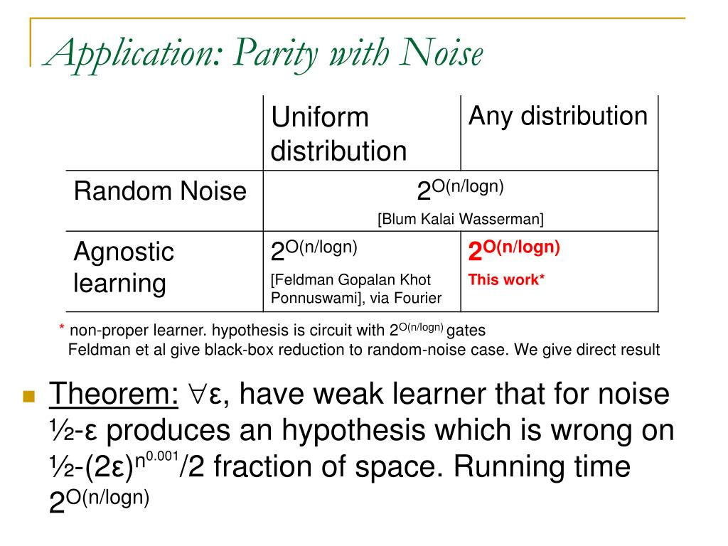 Application: Parity with Noise
