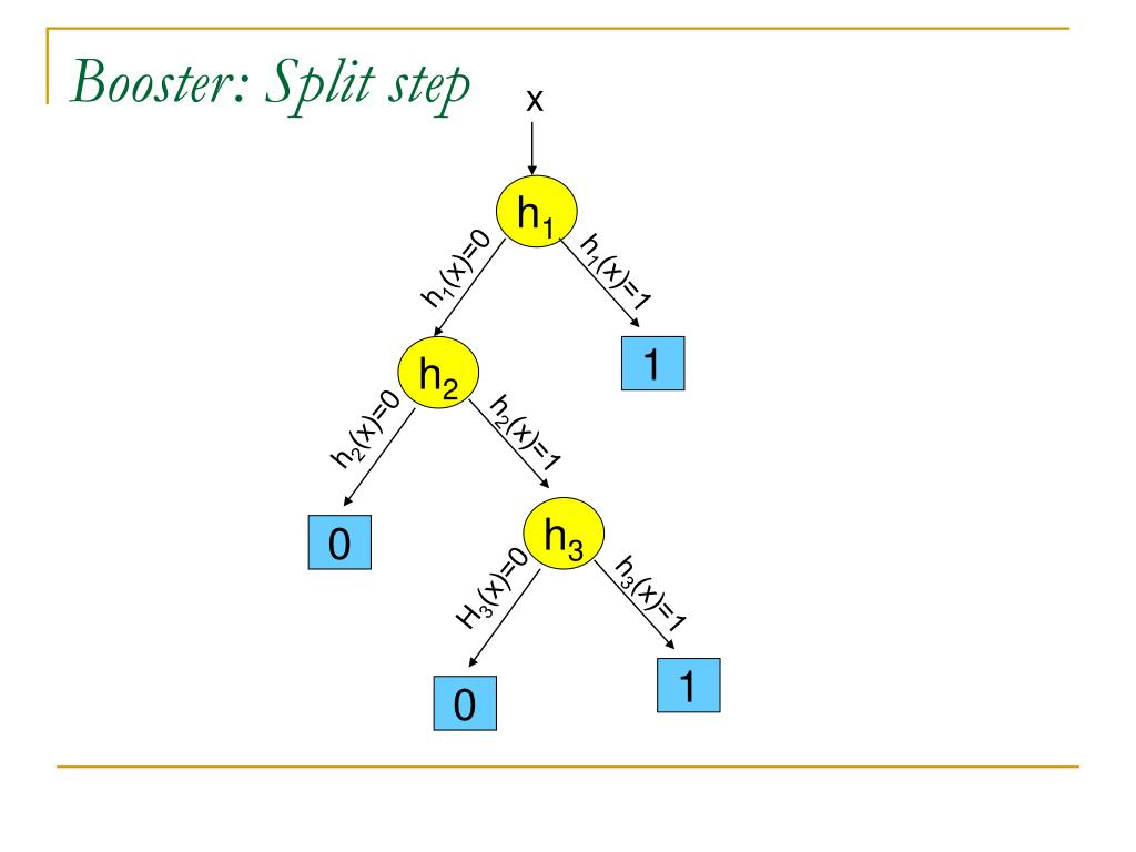Booster: Split step