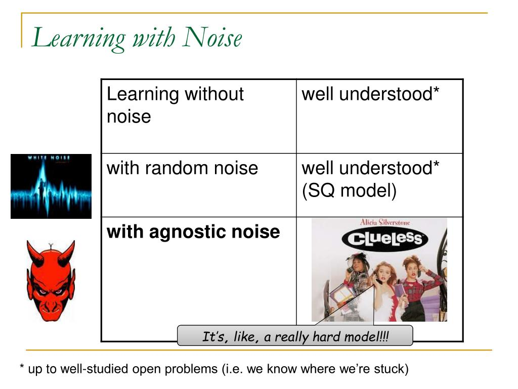Learning with Noise