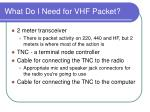 what do i need for vhf packet
