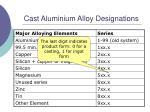 cast aluminium alloy designations