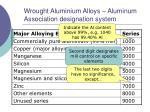wrought aluminium alloys aluminum association designation system