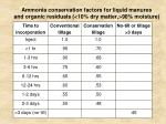 ammonia conservation factors for liquid manures and organic residuals 10 dry matter 90 moisture
