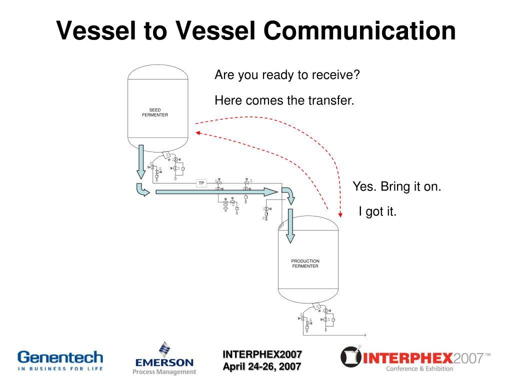 Vessel to Vessel Communication