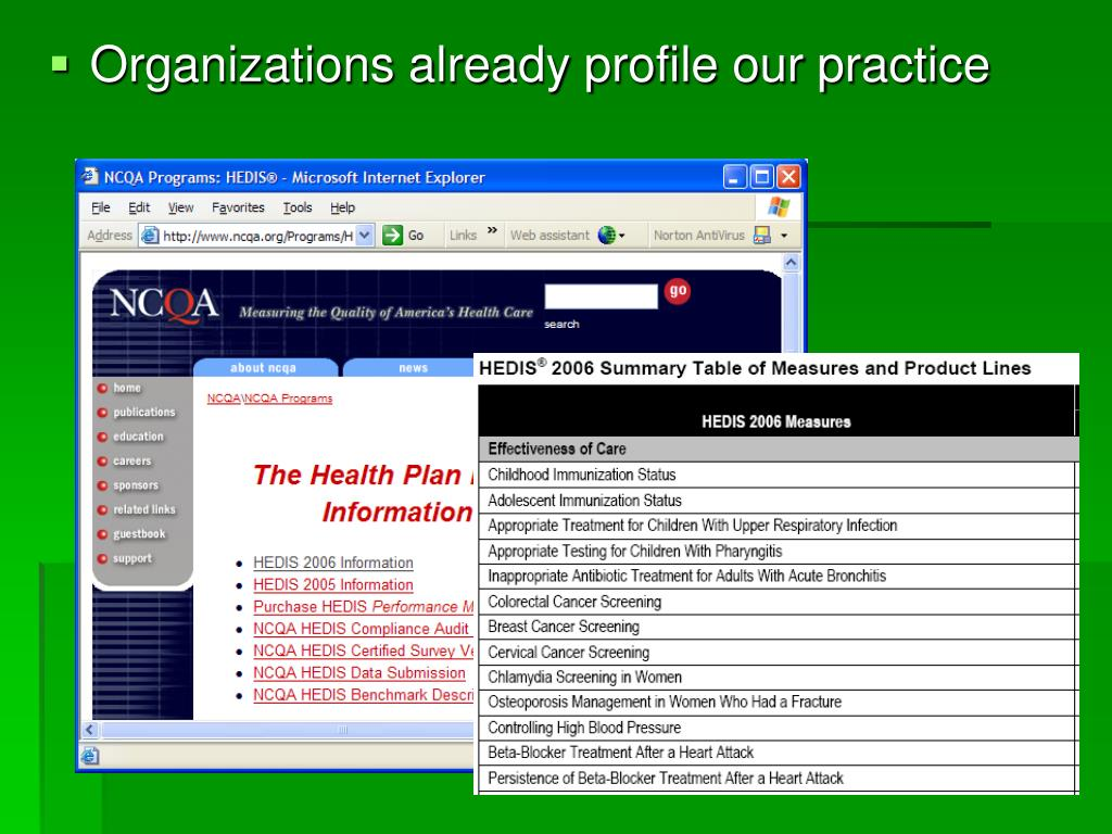 Organizations already profile our practice