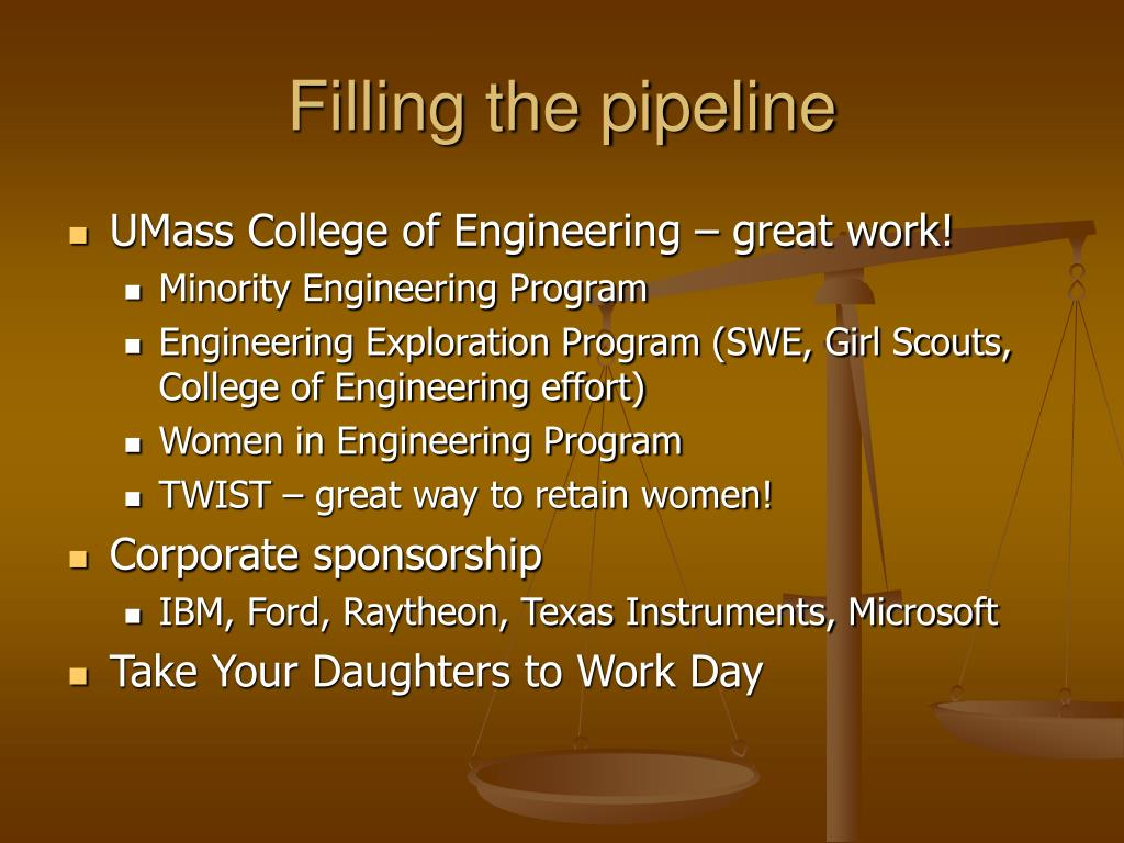 Filling the pipeline