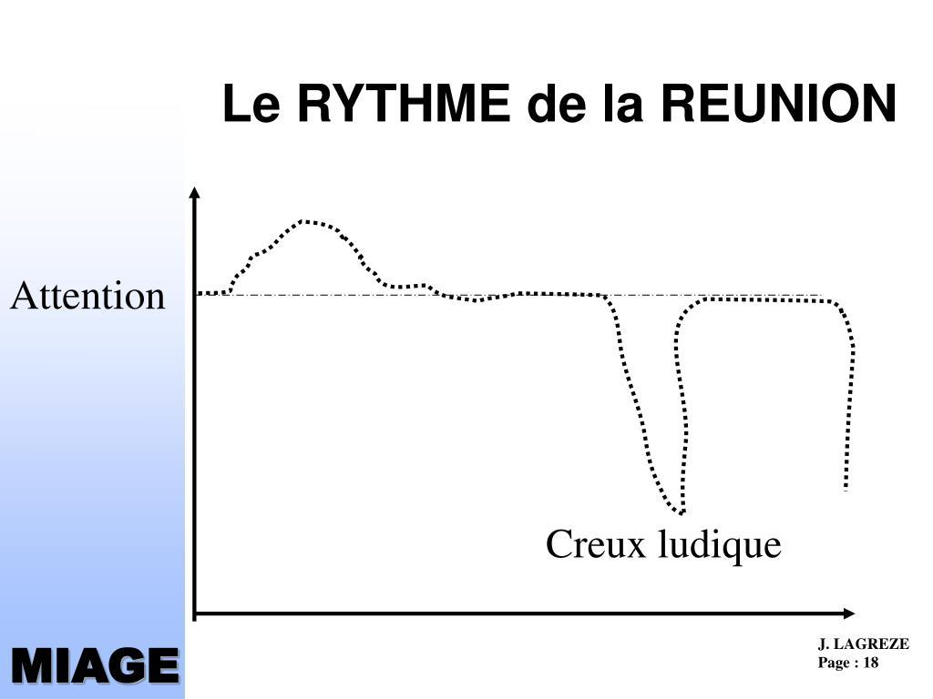Le RYTHME de la REUNION