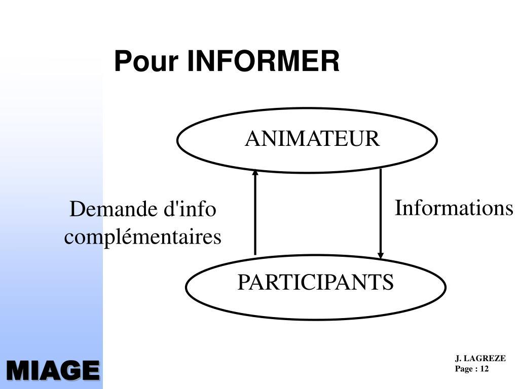 Pour INFORMER