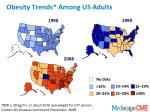 obesity trends among us adults