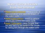 water cycle activities from the internet
