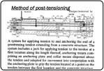 method of post tensioning