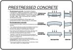 prestressed concrete10