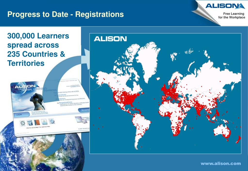 Progress to Date - Registrations
