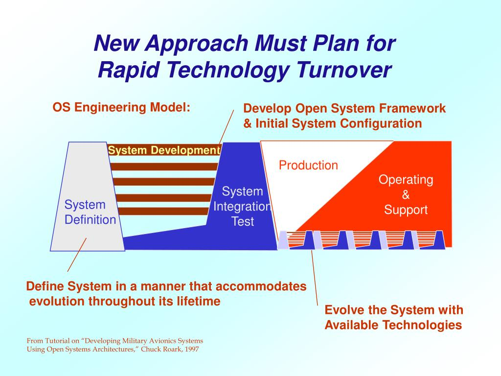 New Approach Must Plan for Rapid Technology Turnover