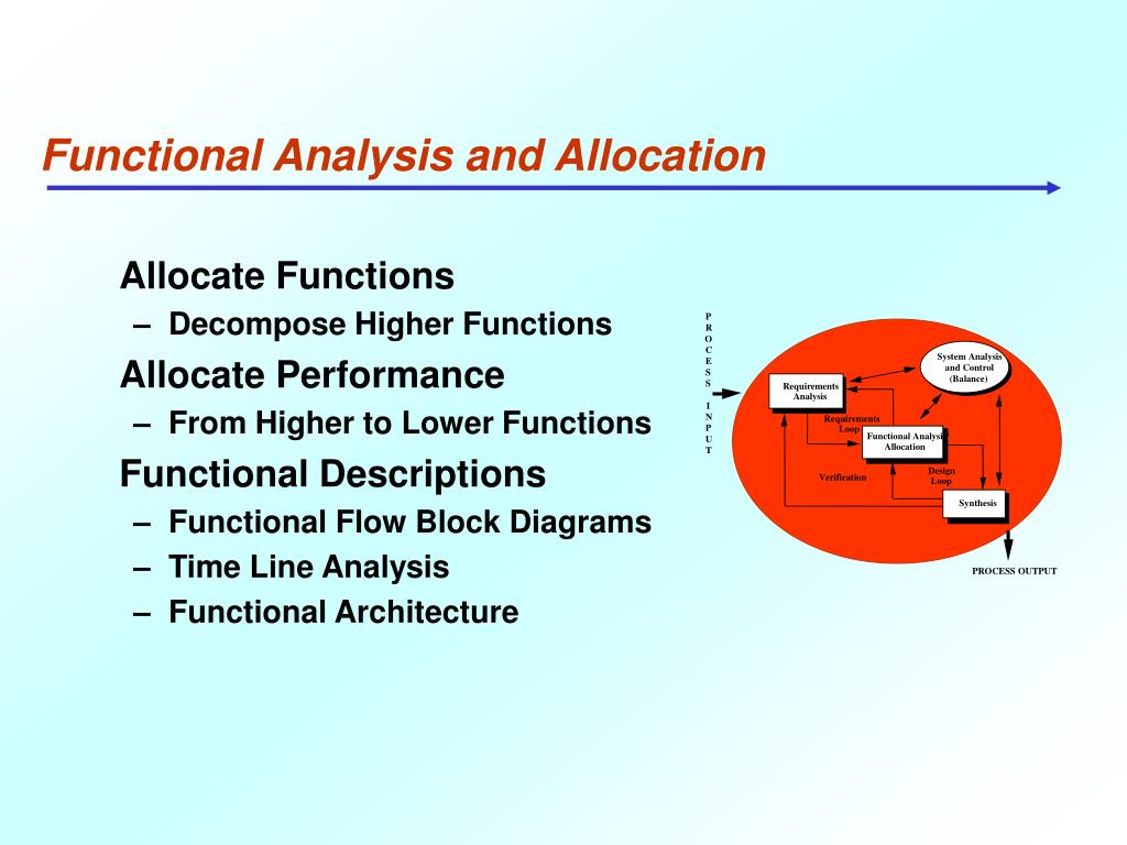 Functional Analysis and Allocation