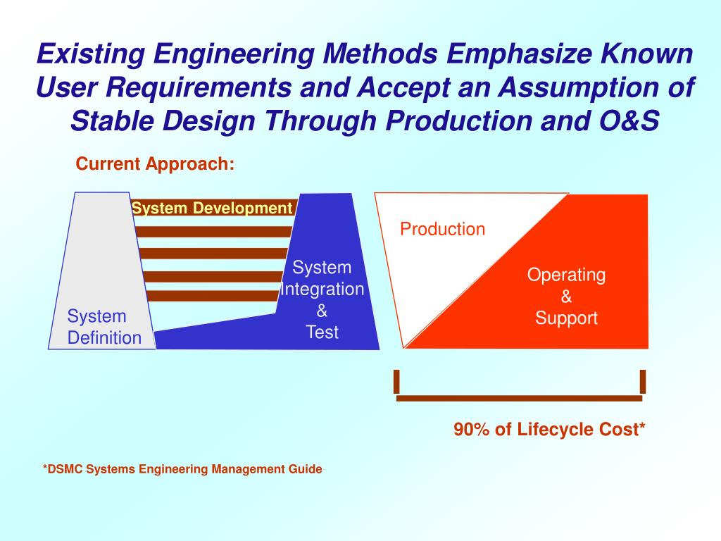 Existing Engineering Methods Emphasize Known User Requirements and Accept an Assumption of Stable Design Through Production and O&S