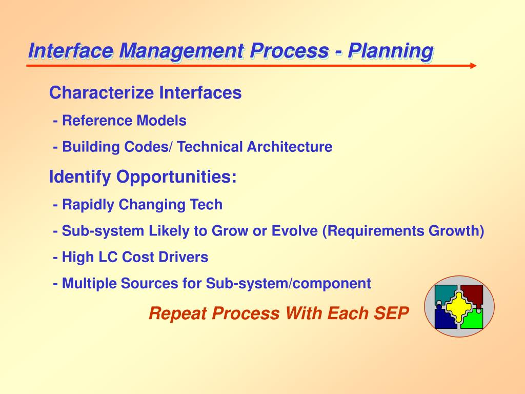 Interface Management Process - Planning