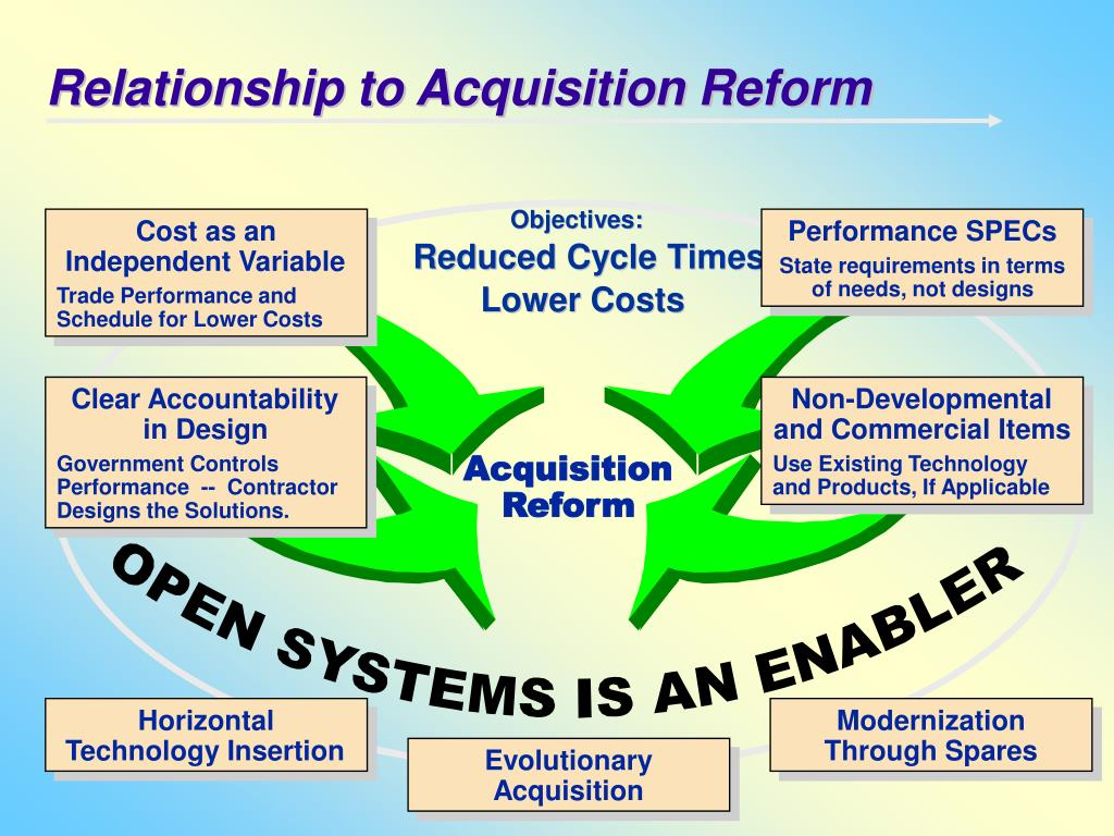 Relationship to Acquisition Reform