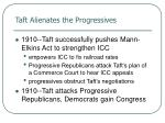 taft alienates the progressives