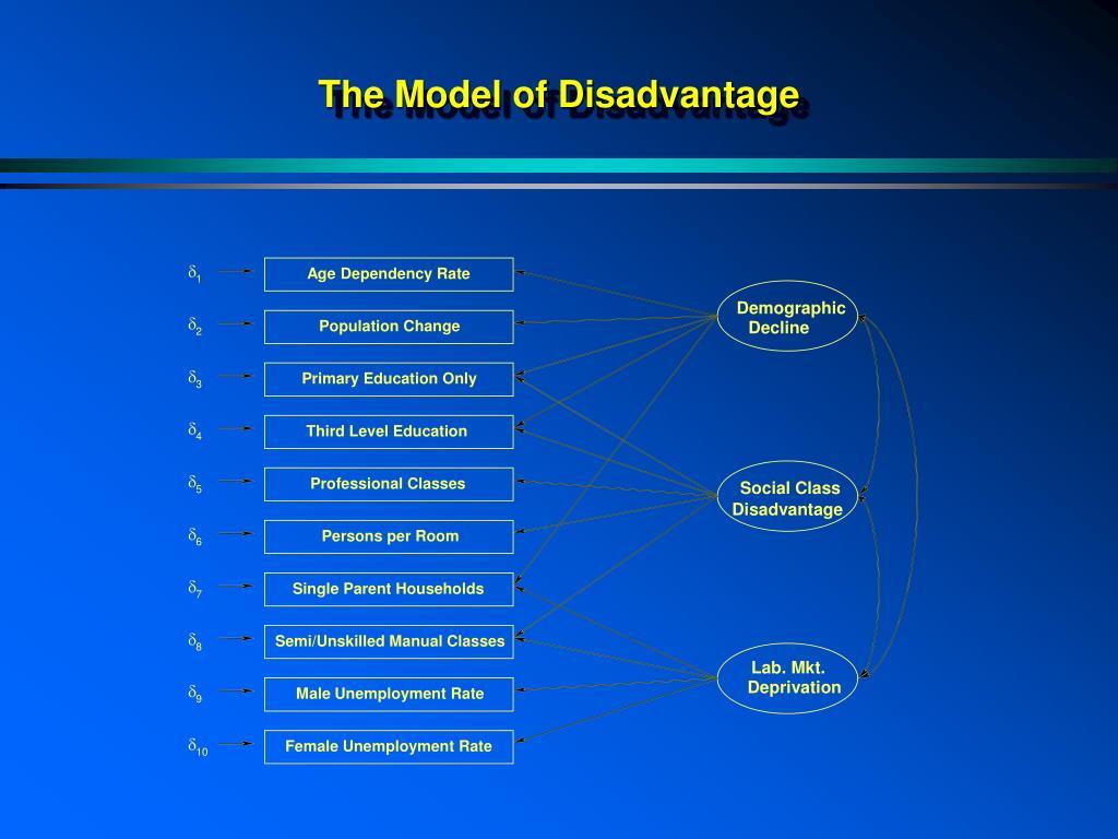 The Model of Disadvantage