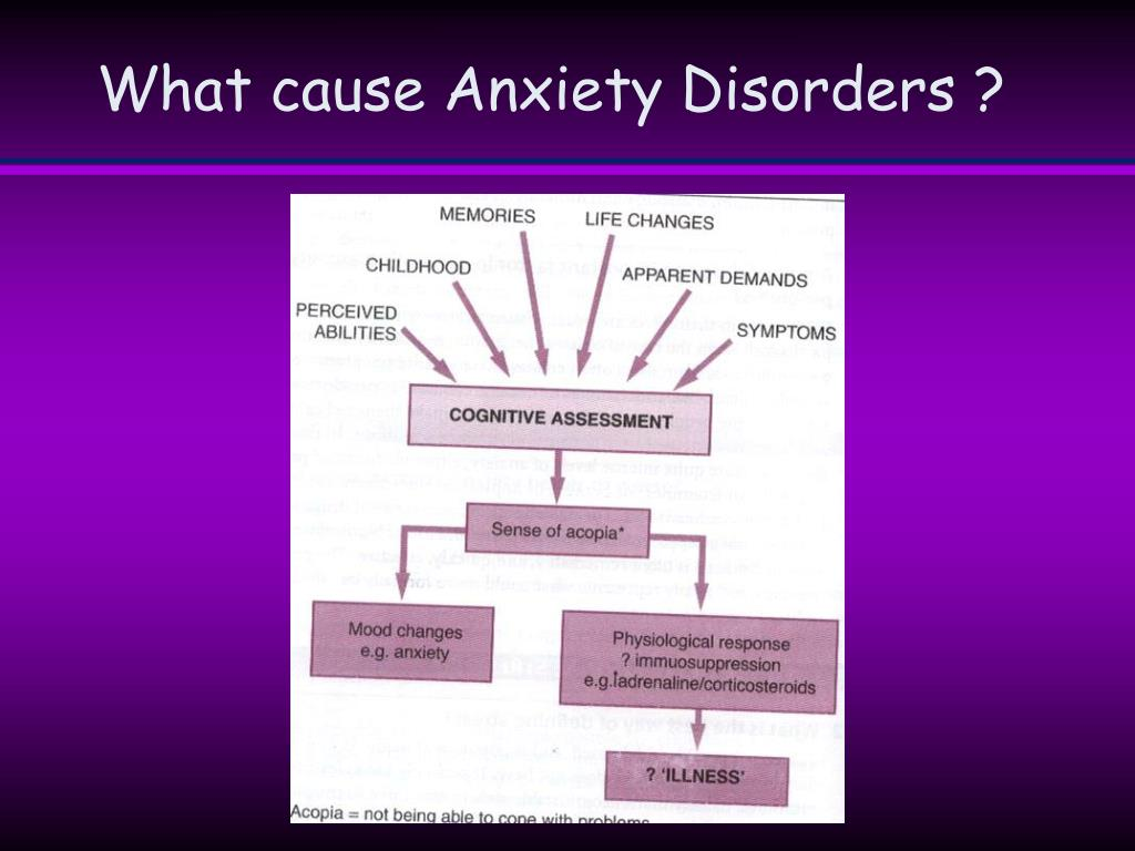 What cause Anxiety Disorders ?