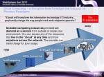 cloud computing a disruptive new paradigm that expands on previous paradigms