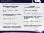 websphere virtual enterprise cloudburst