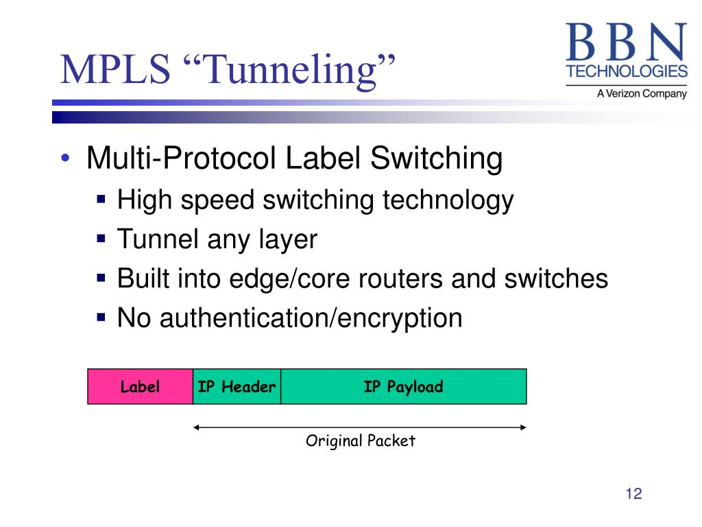 """MPLS """"Tunneling"""""""