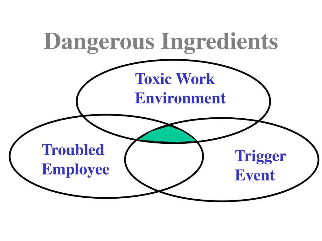 Dangerous Ingredients