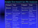sample text based cues we analyzed