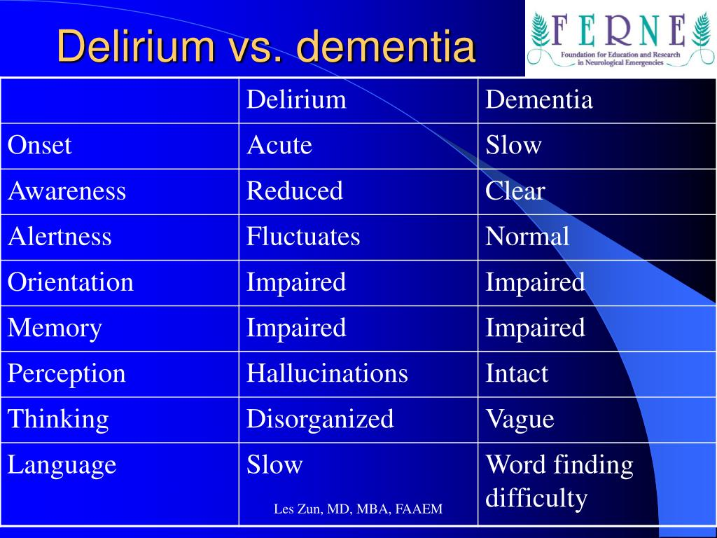 delirium vs dementia Patients and families what is delirium family guidance  delirium vs dementia delirium and dementia can exist at same time but they are not the same.