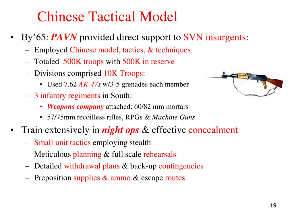 Chinese Tactical Model
