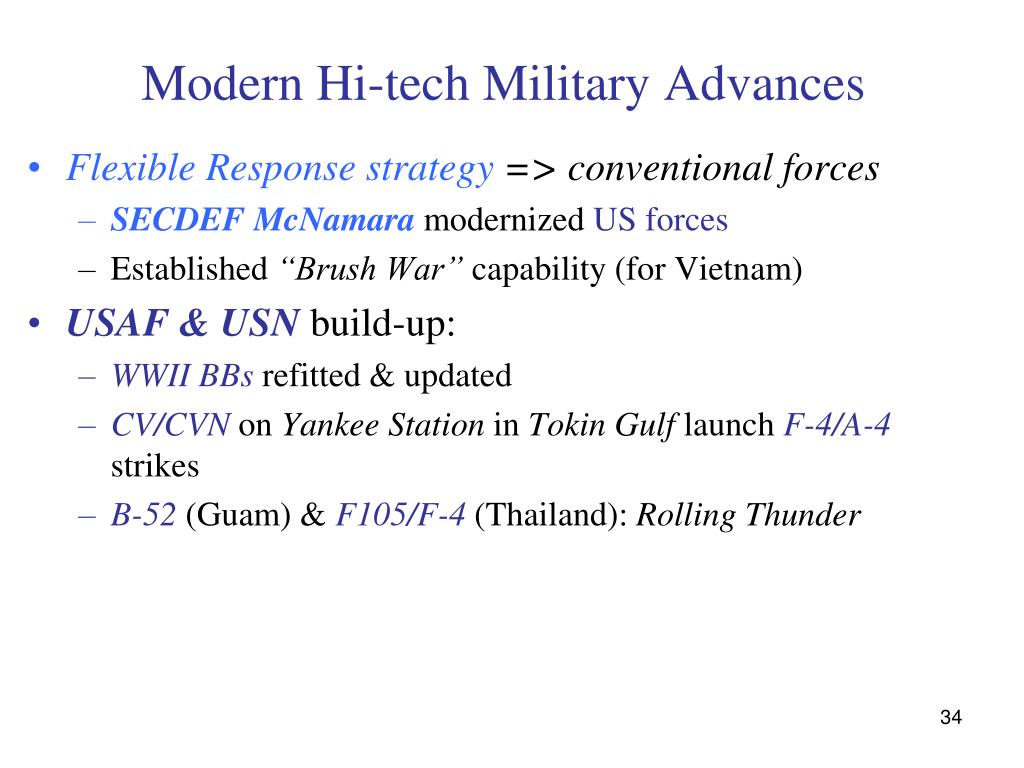 Modern Hi-tech Military Advances