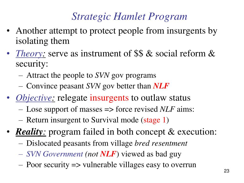Strategic Hamlet Program