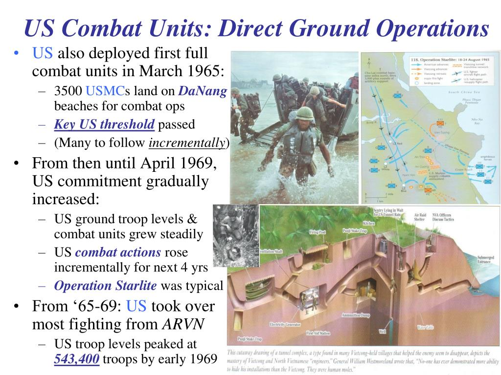 US Combat Units: Direct Ground Operations