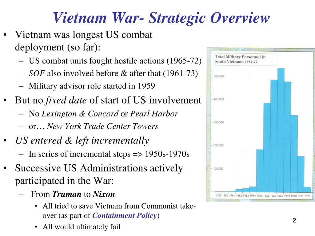 Vietnam War- Strategic Overview