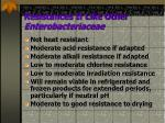 resistances if like other enterobacteriaceae