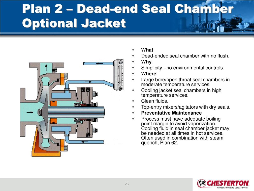 plan 2 dead end seal chamber optional jacket l.