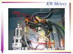 kw meters