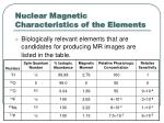 nuclear magnetic characteristics of the elements